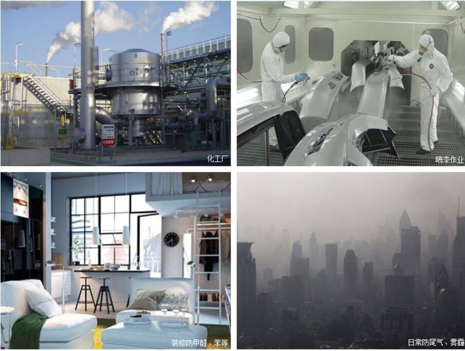 3m6003有机蒸汽滤毒盒适用那些行业
